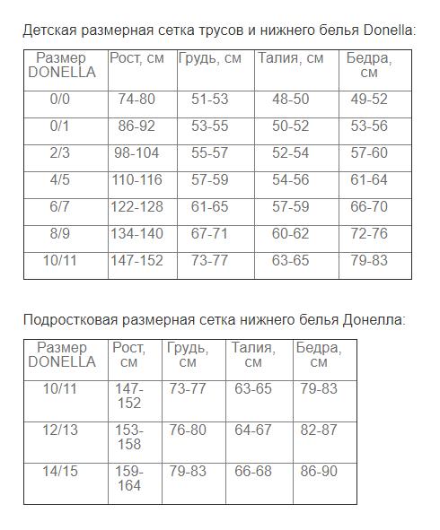 Картинки по запросу донелла таблица размеров